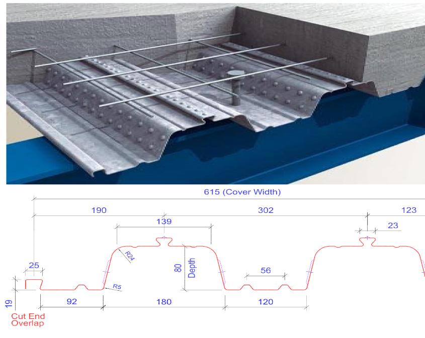Steel Decking Slab : Decking sheets dubai uae in muscat oman